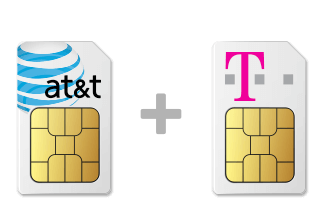 Dual sim cards for the Z8 smartphone