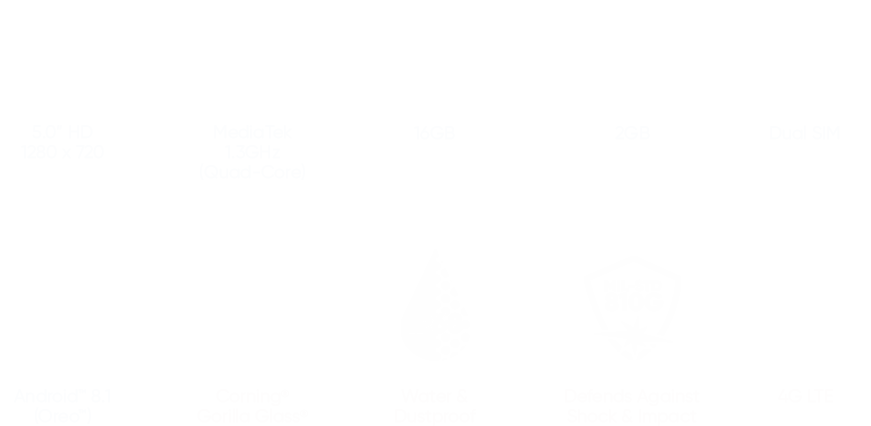 R1 Smartphone Spec Icons